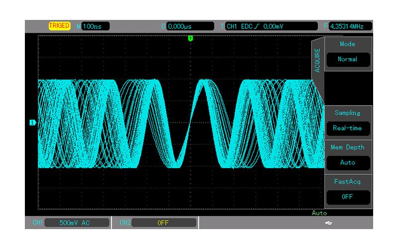 20,000wfms/s waveform capture rate and Waveform recording