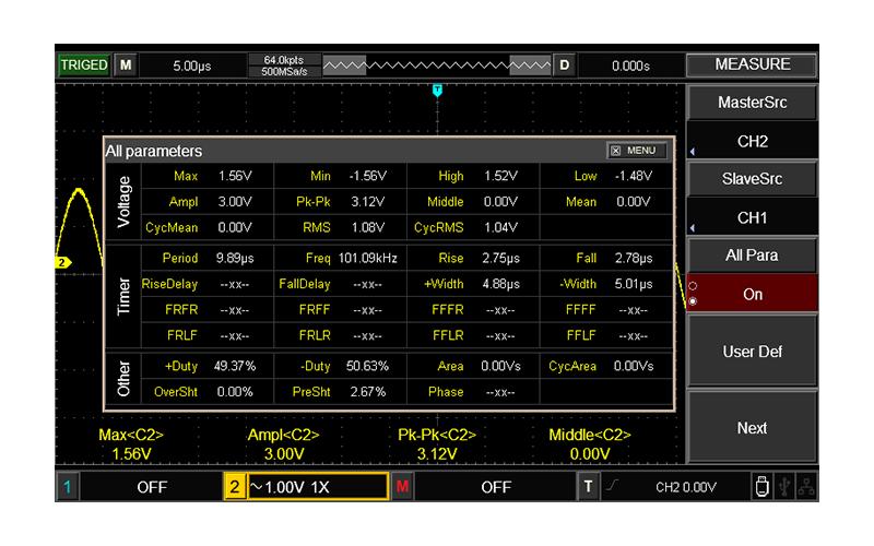 Various parameter measurement and waveform recording functions