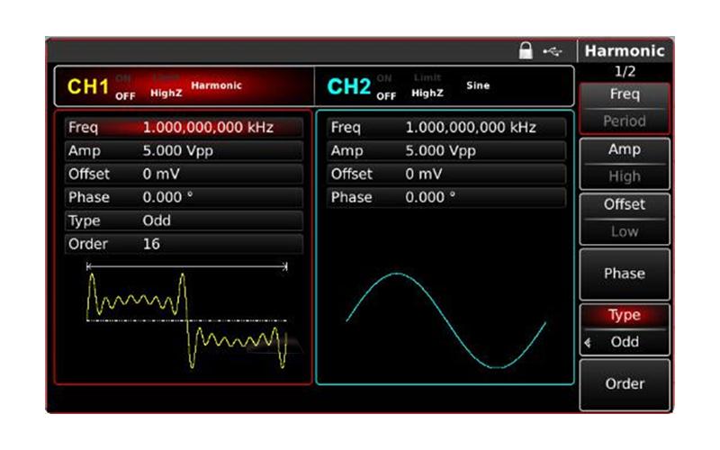 Harmonic output function